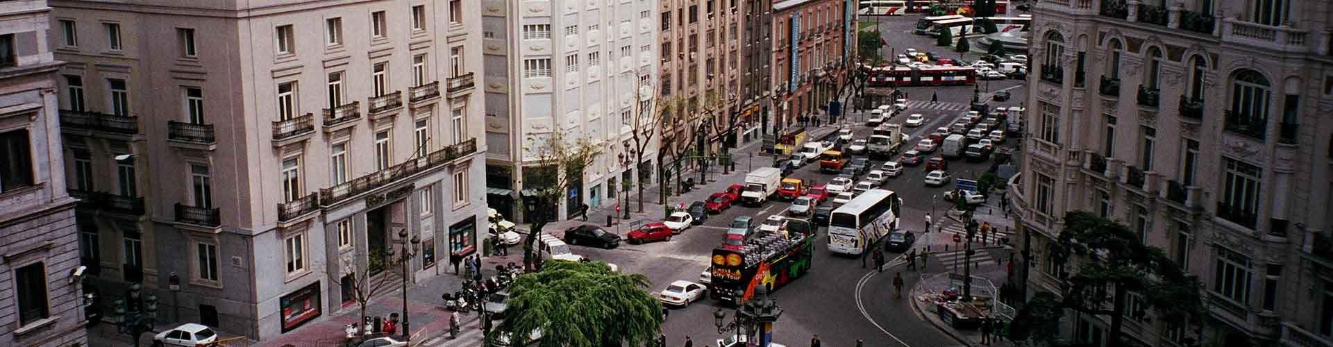 Madrid – Hostels im Stadtteil Cortes. Madrid auf der Karte. Fotos und Bewertungen für jedes Hostel in Madrid.